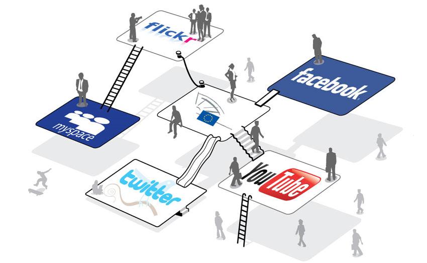 social-media-relationship